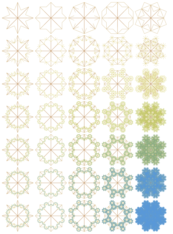 Fractal snowflakes associated with the five diagonals of the regular octagon