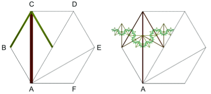 Hexagon first diagonal binary tree