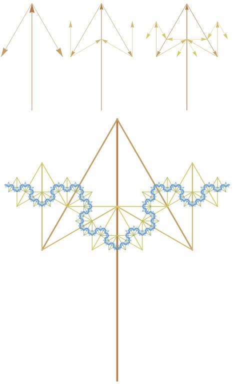 Koch curve binary tree