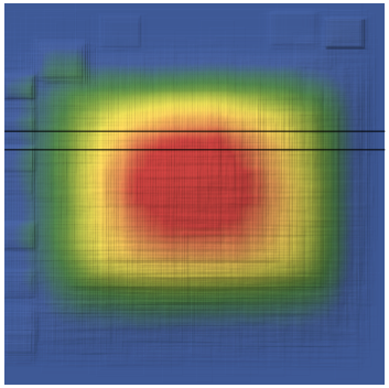 Heat map for SPIEGEL magazine covers
