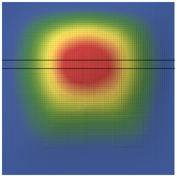 Heat map for selfies