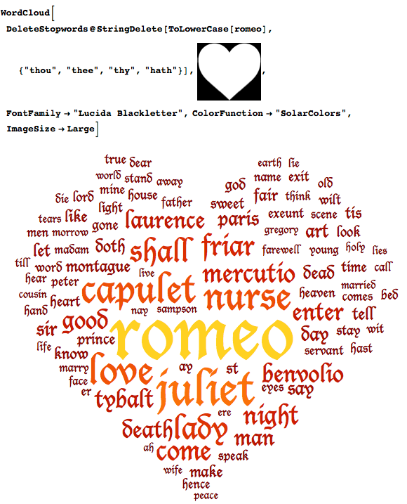Improving the style of a word cloud