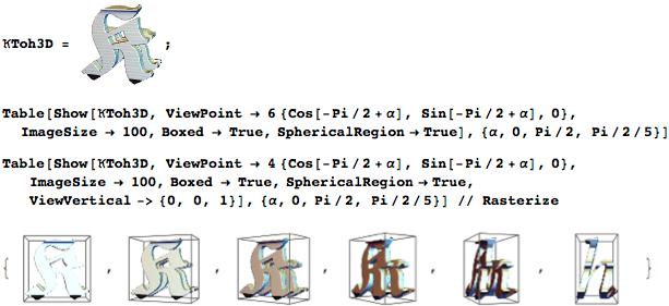 3D object of both the platinum-iridium kilogram and the Planck constant h