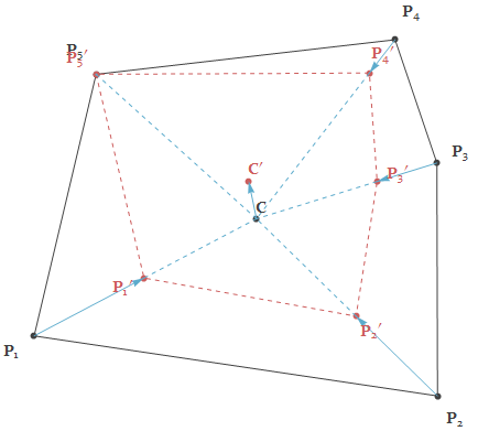 Cell of n vertices