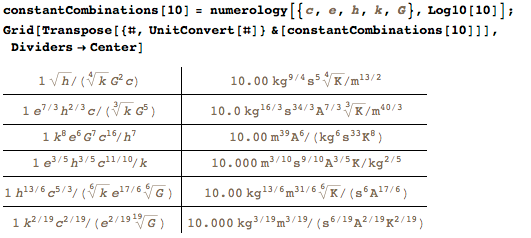 Forming 10 out of fundamental constant products