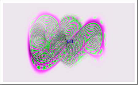 How Gaussian initial wavepacket looks after three periods of the external force