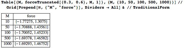 Comparing force values for various lattice truncations