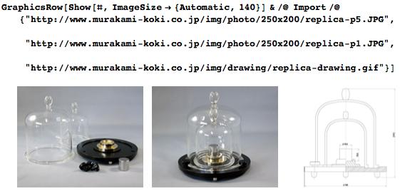 Miniature kilogram replicas