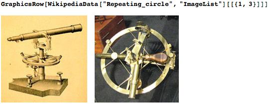 Repeating circle