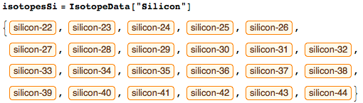 Silicon isotopes