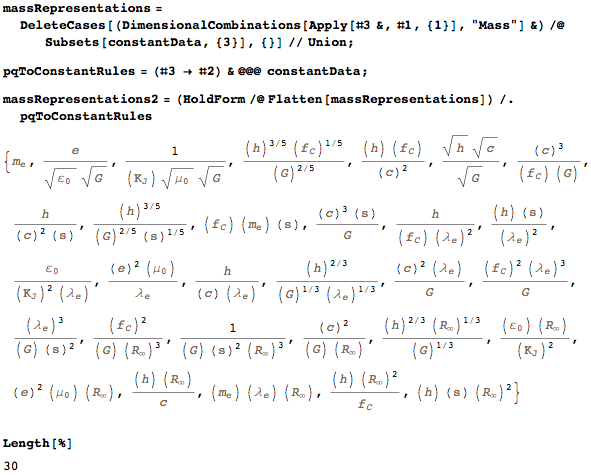 Thirty ways to combine constants to make a mass dimension