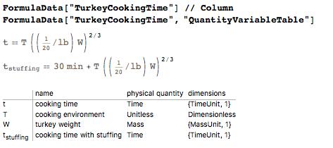 Turkey cooking time formulas