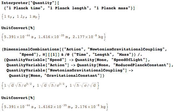 Use of Planck units