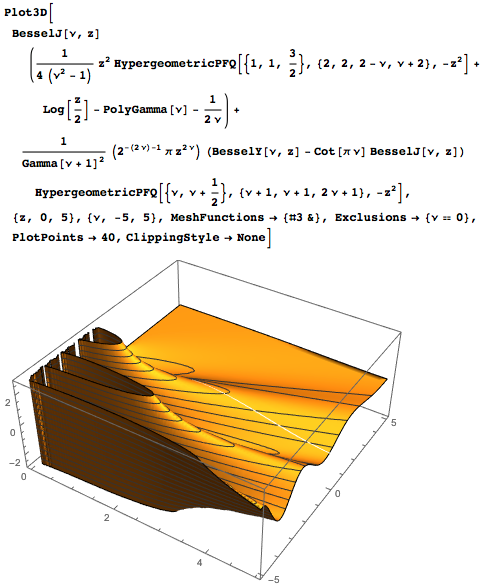 Plotting the first derivative with respect to parameter of Bessel J in the real v-z plane