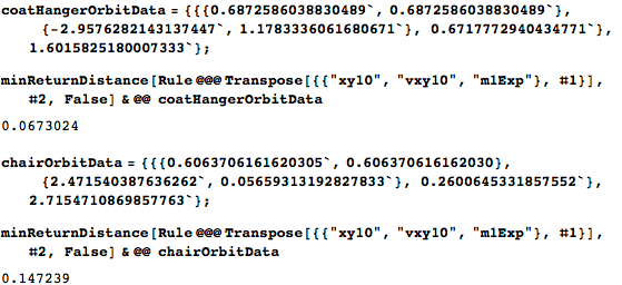 Data for the coathanger orbit