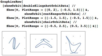 Three examples of open orbits