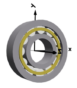 The cylindrical roller bearing modeled in Wolfram SystemModeler