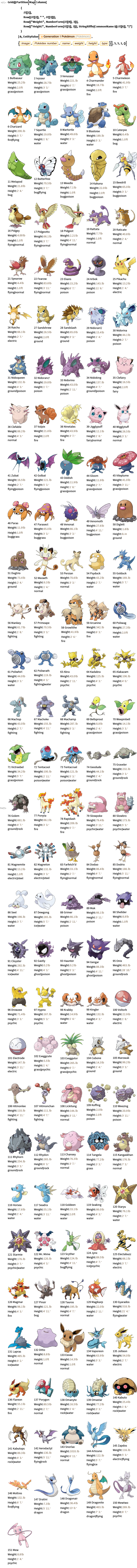 All 151 Pokémon currently available in Pokémon GO