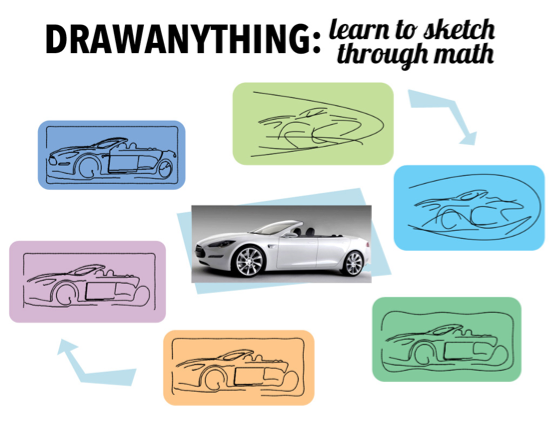 Draw Anything car demonstration