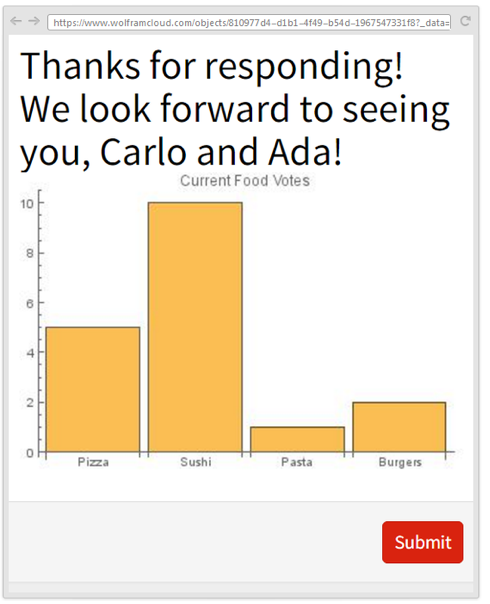 Thanks for responding! We look forward to seeing you, Carlo and Ada!