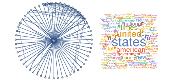 Aramburo's topic clusters