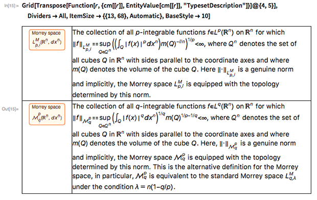 """Grid[Transpose[   Function[r, {cm[[r]],       EntityValue[cm[[r]], """"TypesetDescription""""]}]@{4, 5}],   Dividers -> All, ItemSize -> {{13, 68}, Automatic}, BaseStyle -> 10]"""