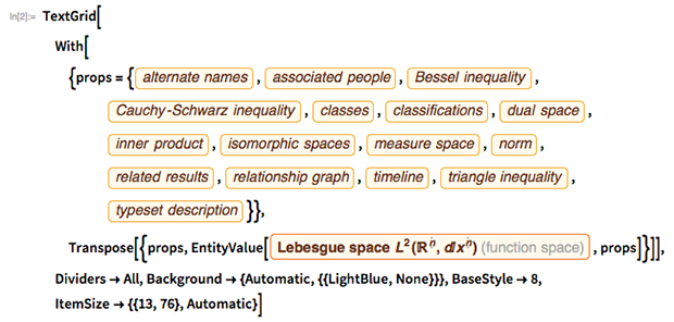 TextGrid[With[{props = {alternate names, associated people, Bessel inequality, Cauchy-Schwarz inequality, classes, classifications, dual space, inner product, isomorphic spaces, measure space, norm, related results, isomorphic spaces, measure space, norm, related results, relationship graph, timeline, triangle inequality, typeset description}}, Transpose[{props, EntityValue[Lebesgue space L2(Rn, dxn) function space, props]}]],Dividers -> All, Background -> {Automatic, {{LightBlue, None}}},   BaseStyle -> 8, ItemSize -> {{13, 76}, Automatic}]