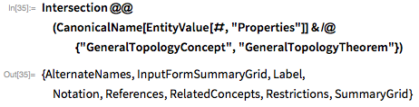 "Intersection @@ (CanonicalName[      EntityValue[#, ""Properties""]] & /@ {""GeneralTopologyConcept"",      ""GeneralTopologyTheorem""})"