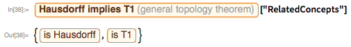 "Entity[""GeneralTopologyTheorem"",    ""HausdorffImpliesT1""][""RelatedConcepts""]"