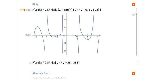 x^2Sin[x]/(1+Tan[x]), {x, -6.3, 6.3}