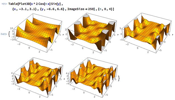 表(Plot3D (x2因为罪[n x] [y], {x, -3.1, 3.1}, {y, -6.6, 6.6}), {n 0 4}]