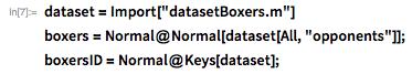 "dataset = Import[""datasetBoxers.m""] boxers = Normal@Normal[dataset[All, ""opponents""]]; boxersID = Normal@Keys[dataset];"