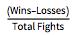 Wins-Losses