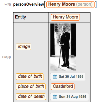 """personOverview[Entity[""""Person"""", """"HenryMoore::96psy""""]]"""