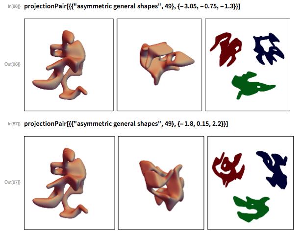 "projectionPair[{{""asymmetric general shapes"",     49}, {-3.05, -0.75, -1.3}}]"