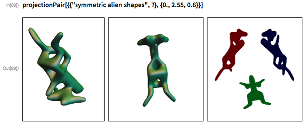 """projectionPair[{{""""symmetric alien shapes"""", 7}, {0., 2.55, 0.6}}]"""