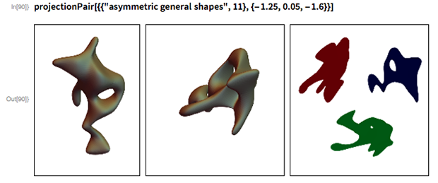 "projectionPair[{{""asymmetric general shapes"", 11}, {-1.25,     0.05, -1.6}}]"