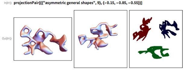 "projectionPair[{{""asymmetric general shapes"",     9}, {-0.15, -0.85, -0.55}}]"