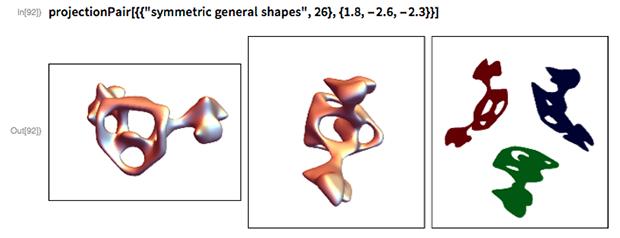 """projectionPair[{{""""symmetric general shapes"""", 26}, {1.8, -2.6, -2.3}}]"""