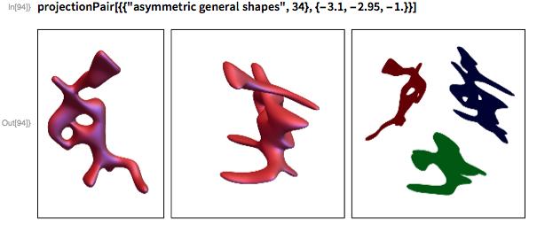 "projectionPair[{{""asymmetric general shapes"",     34}, {-3.1, -2.95, -1.}}]"
