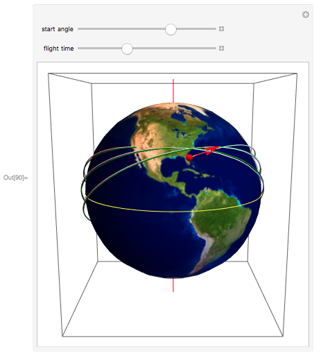 globe manipulate