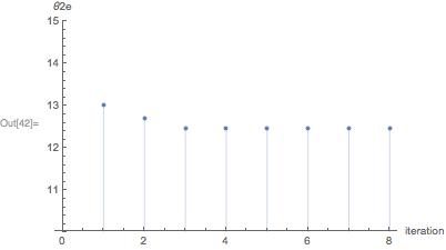 "ListPlot[%[[All, 2]], PlotRange -> {10, 15}, Filling -> Axis,                    AxesLabel -> {""iteration"", ""\[Theta]2e""},   ImageSize -> 360]"
