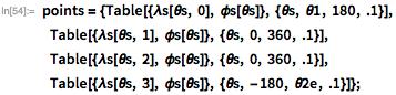 "ListPlot[points,  PlotStyle -> Gray, PlotRange -> {{0, 360}, {-60, 60}},  Epilog -> {Black, Text[Style[#1, 32, Bold], #2] & @@@                {{""\[EmptySmallCircle]"", {\[Lambda]1, \[Phi]1}}, {""\ \[EmptyDiamond]"", {\[Lambda]2, \[Phi]2}, {""\[EmptySmallSquare]"", {\ \[Lambda]2e, \[Phi]2}}} }} ,  Prolog -> {Arrow[{{333, 33}, {342, 31}}],     Arrow[{{212, 29}, {215, 30} }],                          Text[Style[      ""Burnout\n\!\(\*SubscriptBox[\(\[Phi]\), \ \(1\)]\),\!\(\*SubscriptBox[\(\[Lambda]\), \(1\)]\)"", 10], {280, 18}],                          Text[Style[      ""Selected\nposition\n\!\(\*SubscriptBox[\(\[Phi]\), \ \(2\)]\),\!\(\*SubscriptBox[\(\[Lambda]\), \(2\)]\)"", 10], {240, 48}],                          Text[Style[      ""Equivalent\nposition\n\!\(\*SubscriptBox[\(\[Phi]\), \ \(2\)]\),\!\(\*SubscriptBox[\(\[Lambda]\), \(2  e\)]\)"", 10], {312,       46}]},  GridLines -> {Table[\[Lambda], {\[Lambda], 0, 360, 40}],     Table[\[Phi], {\[Phi], -60, 60, 20}]},  Axes -> False, Frame -> True, ImageSize -> 600, AspectRatio -> 0.7,  FrameLabel -> {""Longitude, \[Lambda], deg"", ""Latitude, \[Phi], deg""},  FrameTicks -> {{Table[{\[Phi], \[Phi]}, {\[Phi], -60, 60, 20}],      None}, {Table[{\[Lambda], \[Lambda]}, {\[Lambda], 0, 360, 40}],      None}}]"