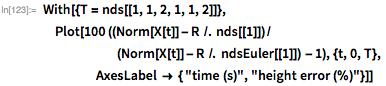 """With[{T = nds[[1, 1, 2, 1, 1, 2]]},  Plot[100 ((Norm[X[t]] - R /. nds[[1]])/       (Norm[X[t]] - R /. ndsEuler[[1]]) - 1), {t, 0, T},                AxesLabel -> { """"time (s)"""", """"height error (%)""""}]]"""