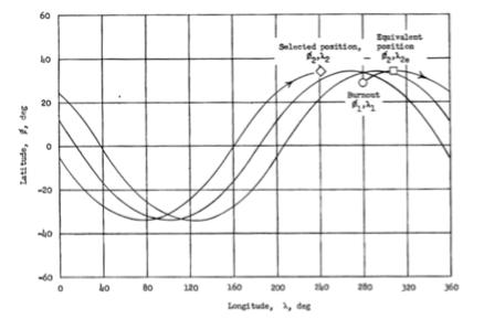 Original diagram