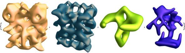 symmetric general shapes 1