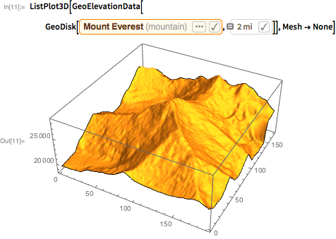 ListPlot3D[GeoElevationData[GeoDisk[Mount Everest]], Mesh -> None]