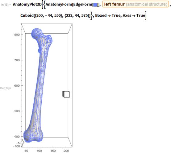 "AnatomyPlot3D[{AnatomyForm[EdgeForm[ RGBColor[0.42, 0.52, 1]]], Entity[""AnatomicalStructure"", ""LeftFemur""],    Cuboid[{200, -44, 550}, {222, 44, 575}]}, Boxed -> True,   Axes -> True]"