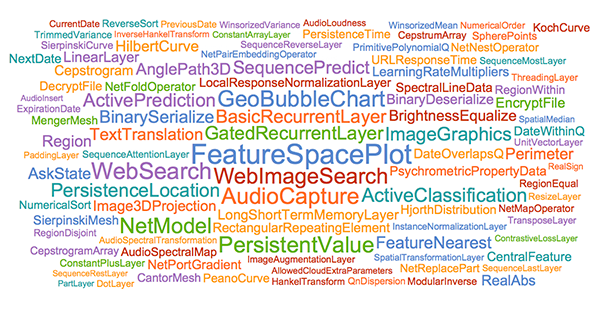 Word cloud of new functions