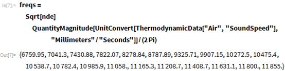 freqs = Sqrt[    nde] QuantityMagnitude[     UnitConvert[ThermodynamicData[